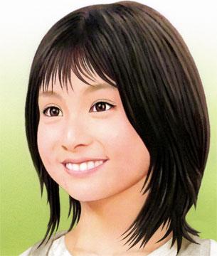 yoshidariko